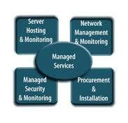 Managed IT Services (MITS)